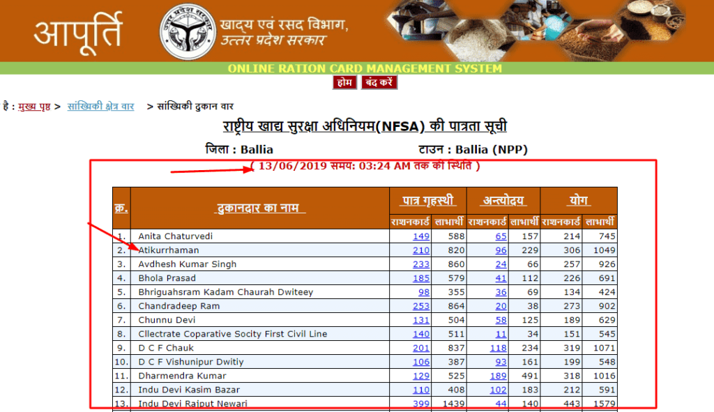 Ration card List and checking names in them area wise - ration card digitization