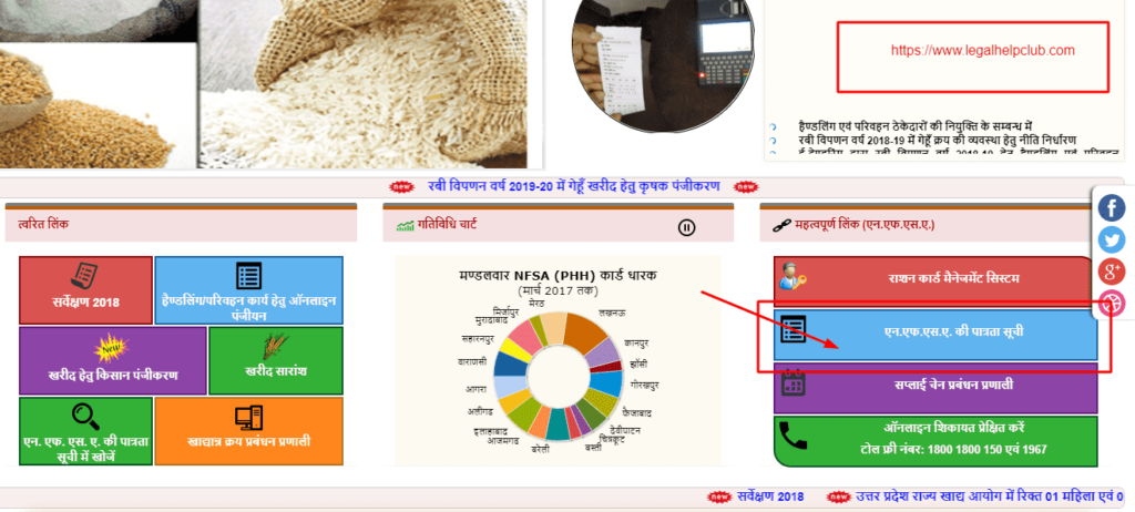 UP Ration card List  - NFSA List link at Department of Food and Logistics online Portal