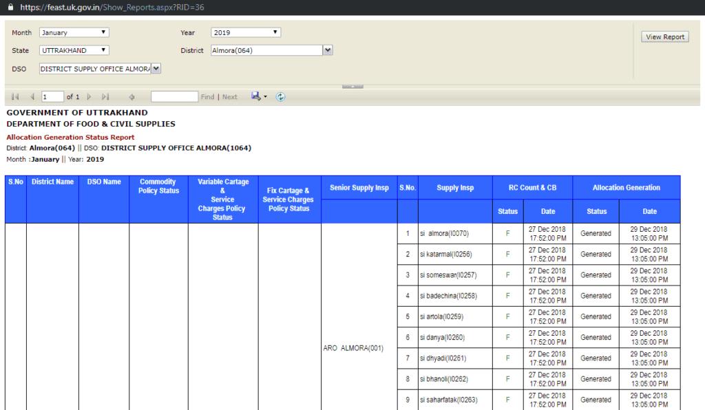 Uttarakhand Ration card - Allocation generation Status